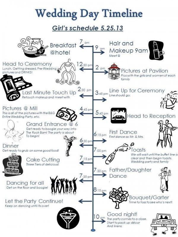 Scheduling the Big Day - Wedding Timelines - wedding schedule template