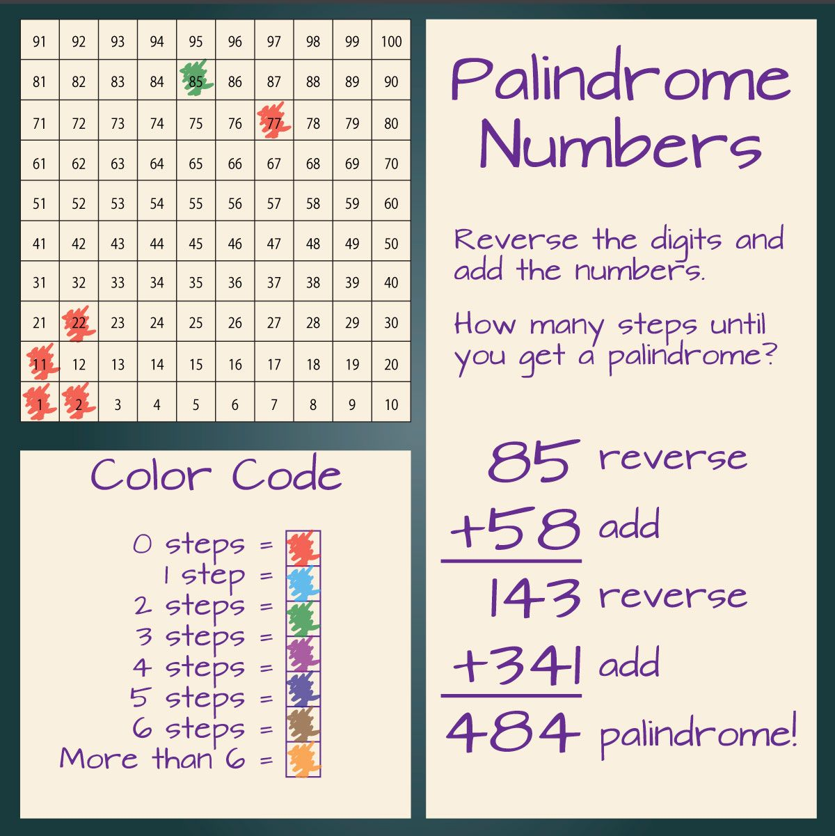 A Puzzle For Palindrome Week Play Math With Your Kids