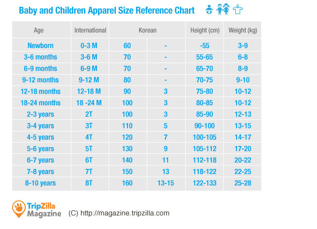 Infochart korean clothing sizes know before you shop also boys clothes chart keninamas rh