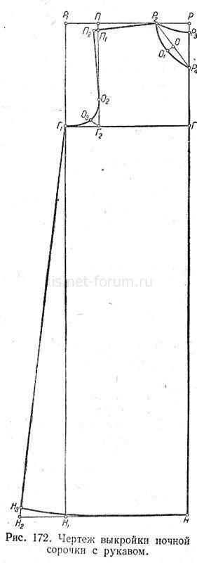 Кройка и шитье - Ночная сорочка (рубашка)