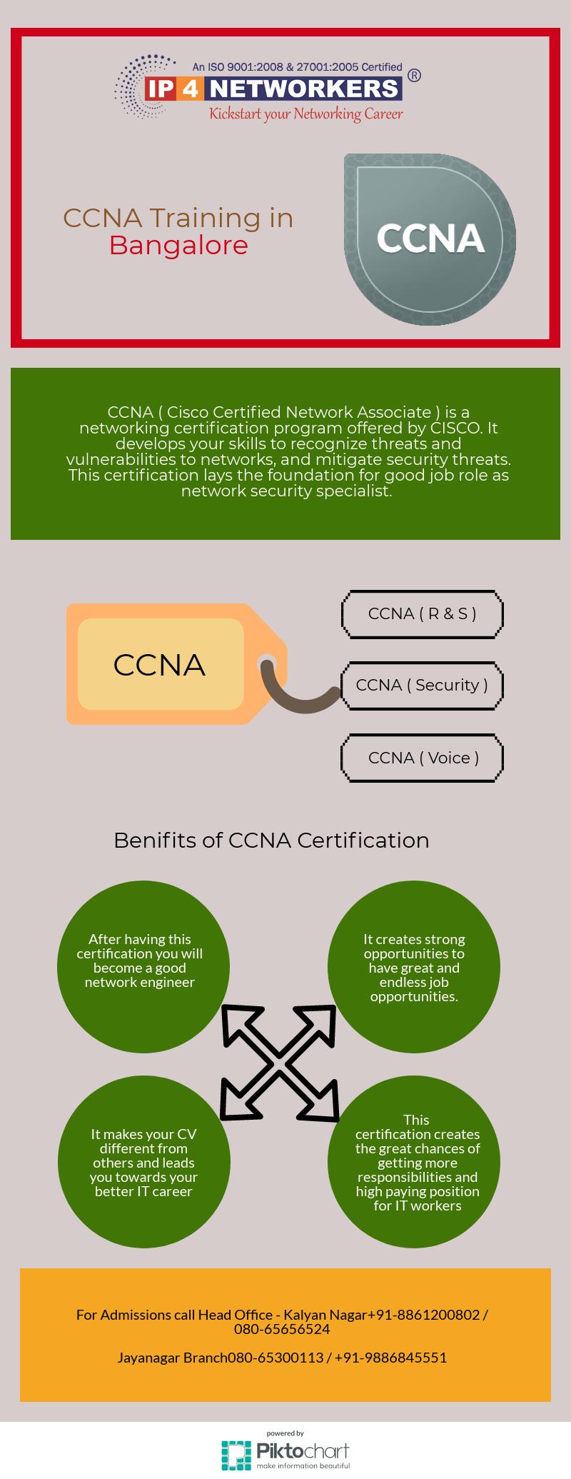 Pin By My Info On Ccna Ccna Training Ccna Train