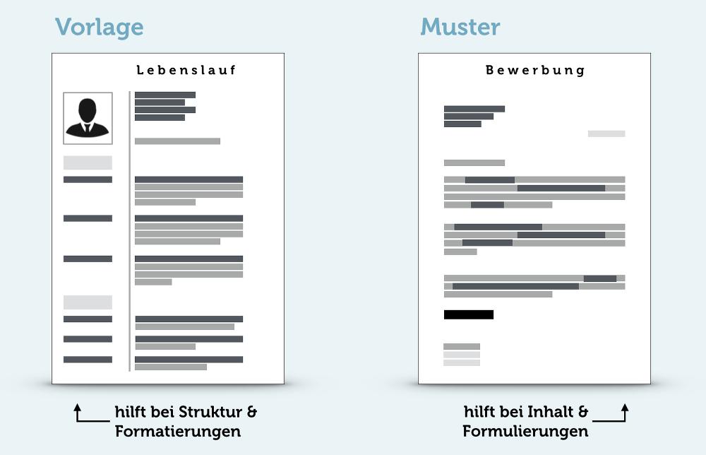 Bewerbungsvorlagen: Über 40 Gratis-Muster | Gratis muster, Über 40 ...