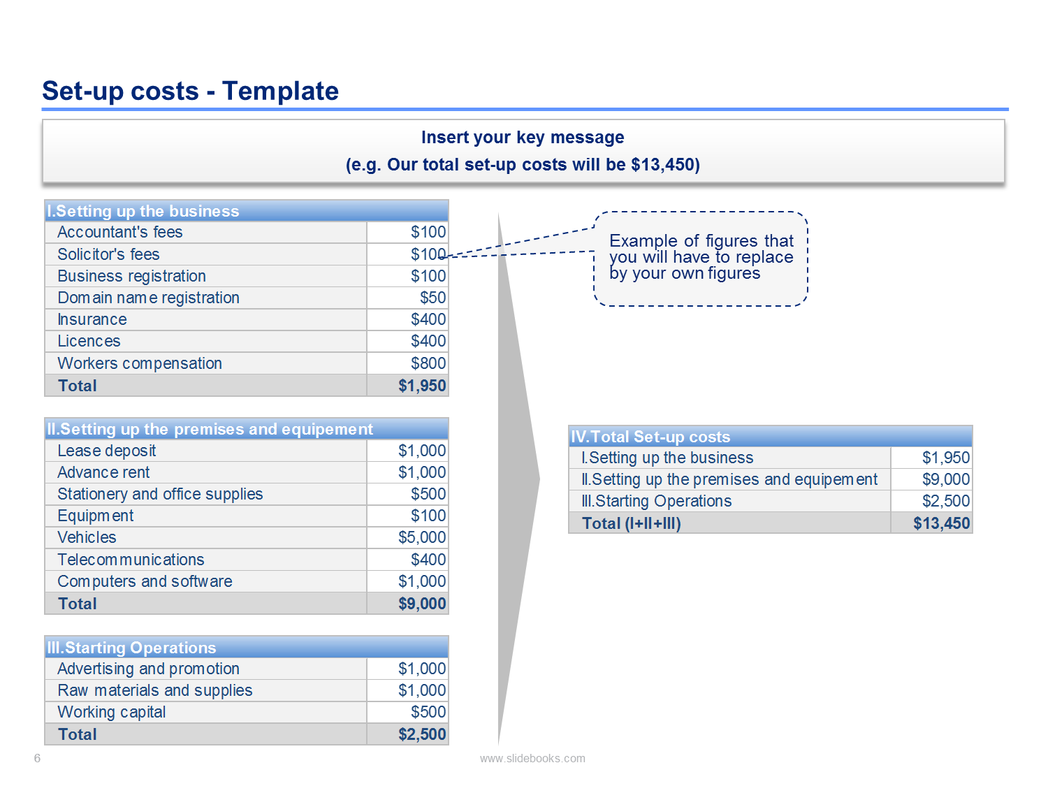 Business financial plan template (With images) Business