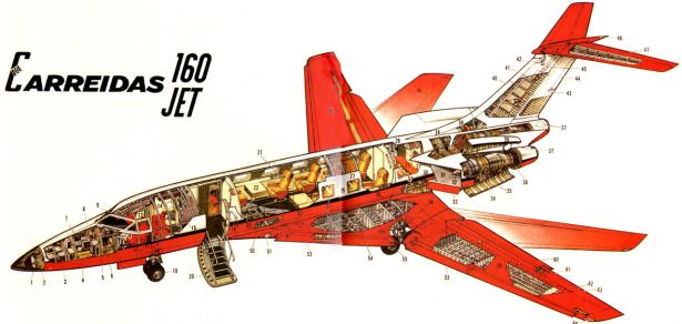 Carreidas 160 Jet: Sensationnel Collage. | Hergé, Studio ...