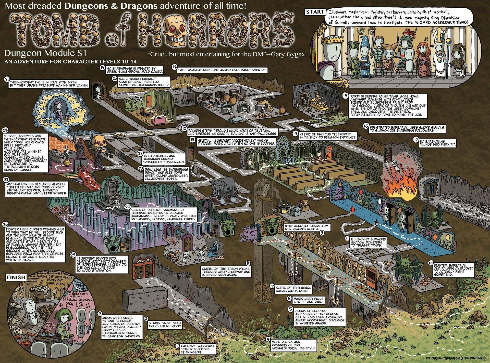 Classic DD Walkthrough Maps Album On Imgur Game Design - Us map dragon