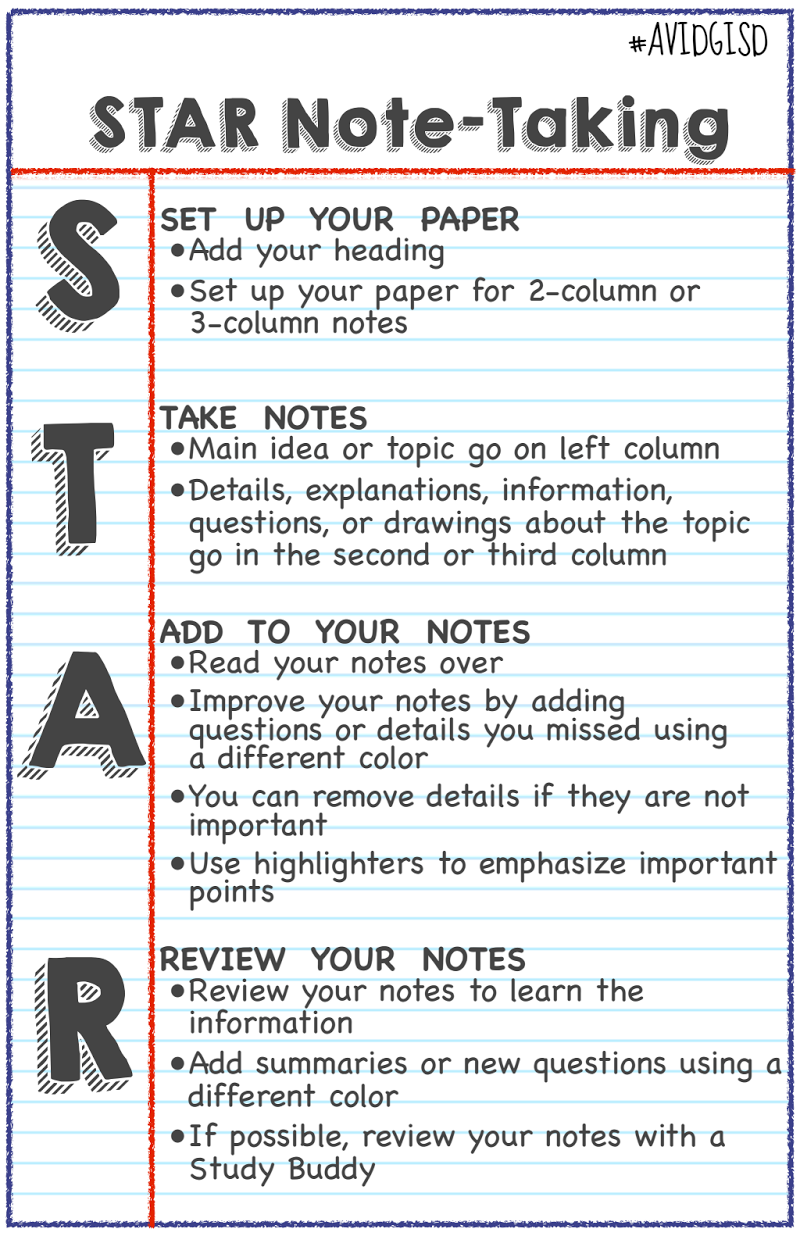 Star Notes PosterPdf  Classroom Everything Ela