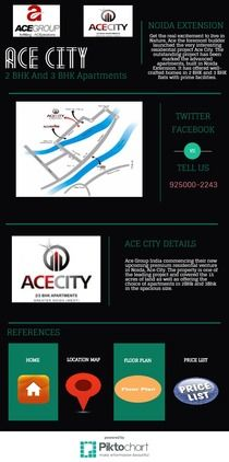 Ace City Residential Project Noida Extension Piktochart Infographic Editor With Images City Residential Noida