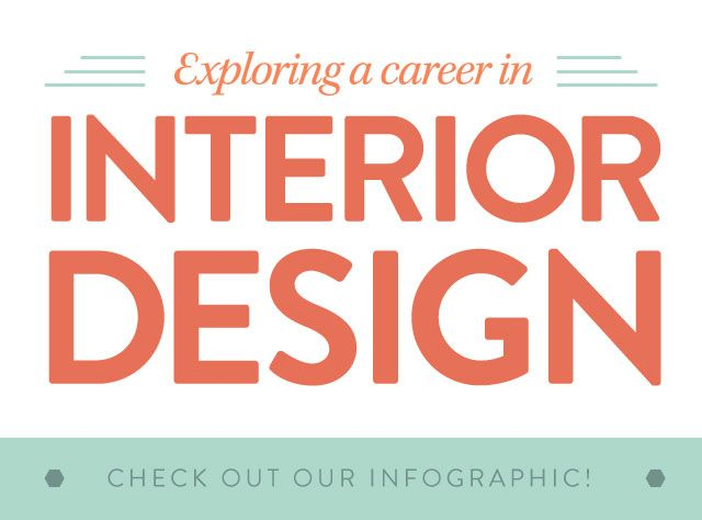 Thinking About A Career In Interior Design Find Out How