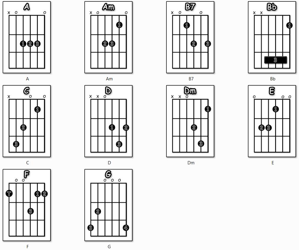 hushabye mountain guitar schtuff guitar tutorial american pie song sheet. Black Bedroom Furniture Sets. Home Design Ideas