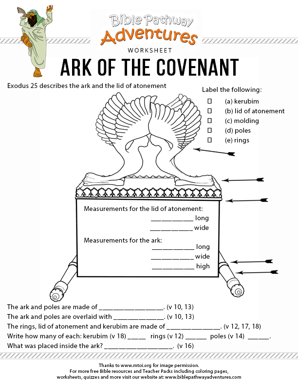 The Ark of the Covenant (The Tabernacle) - bible-history.com