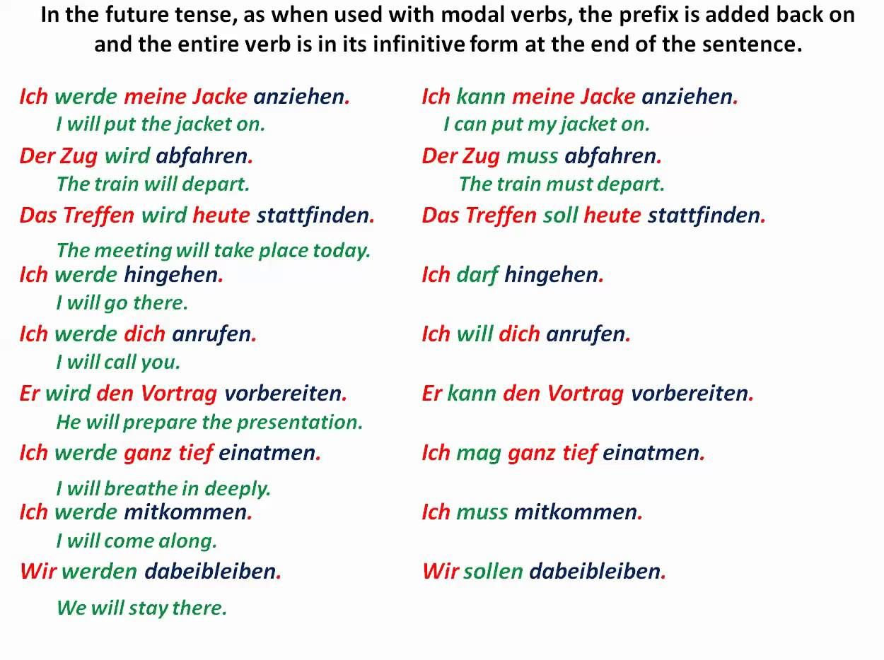 Separable Prefix Verbs In German Www Germanforspalding Org Herr Wallace Prefixes Learn German German [ 934 x 1250 Pixel ]