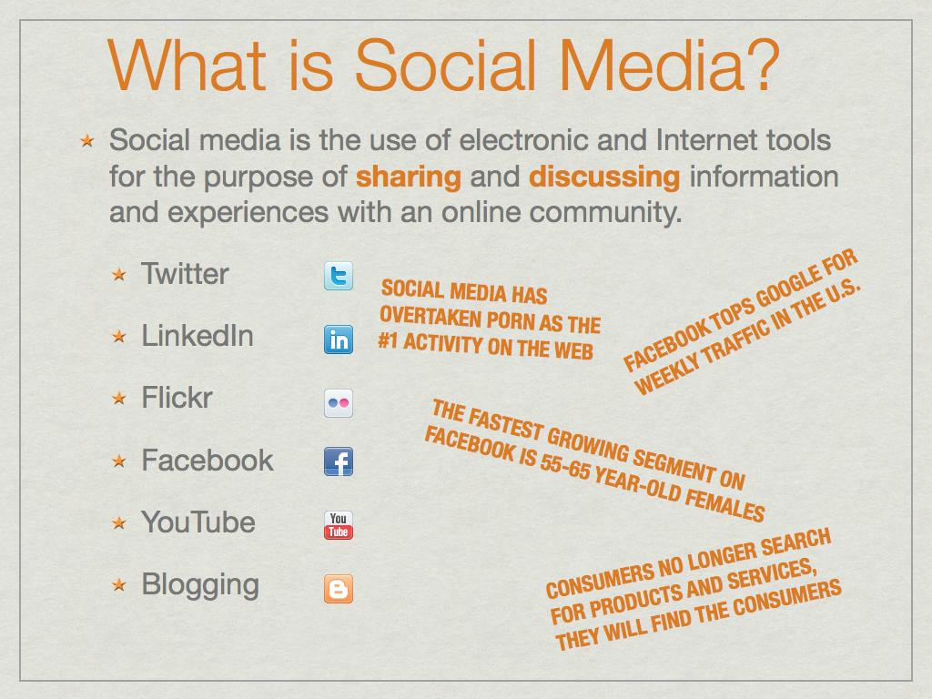 Online Social Media Certification Course Social Media