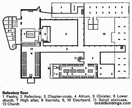 ad classics convent of la tourette le corbuiser le corbusier and plan