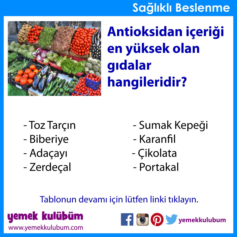 BESLENME : Antioksidan içeriği en yüksek olan gıdalar hangileridir?   http://yemekkulubum.com/kategori/antioksidanlar