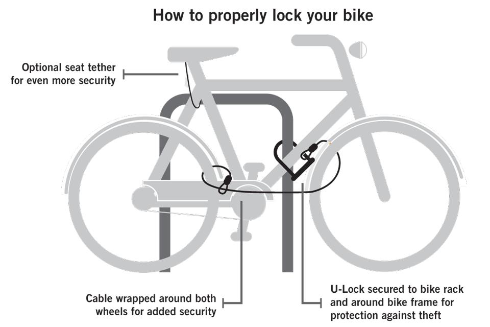 Lock Your Bike