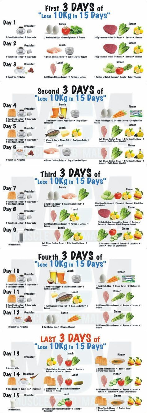 Free Diet Plan Chart For Weight Loss