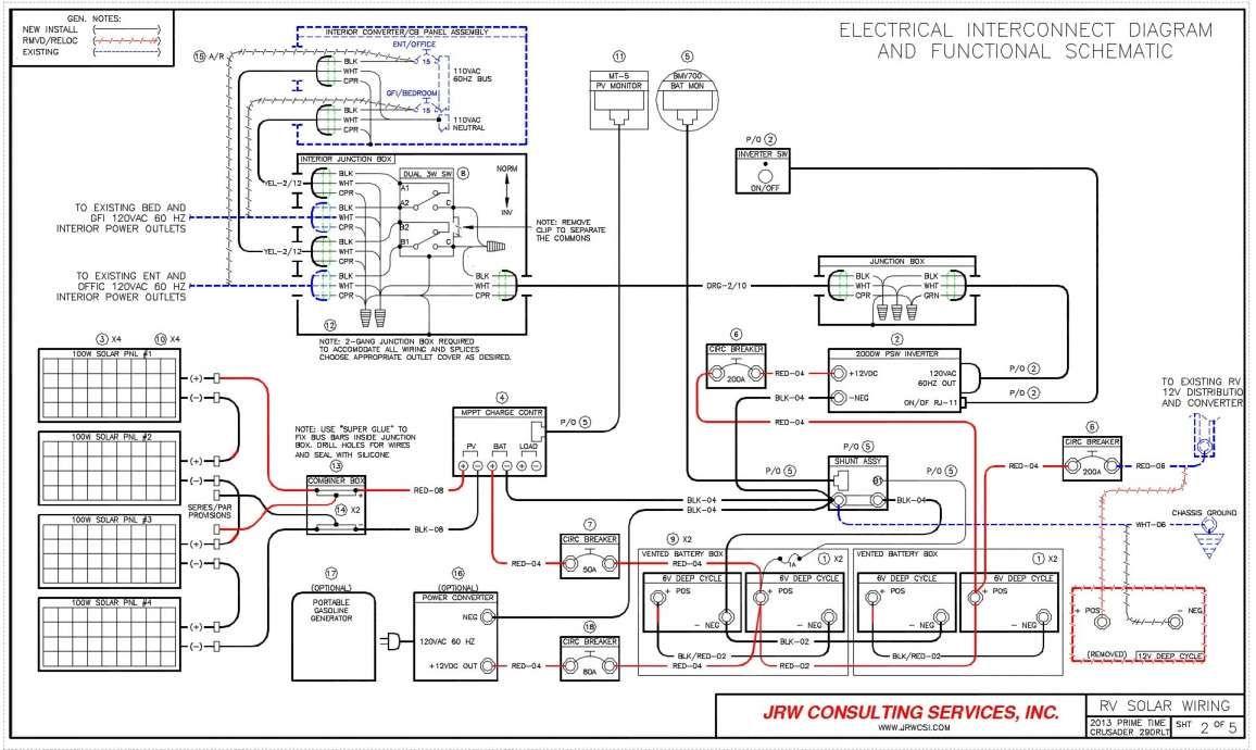 17 Electric Slide Out Motor Wiring Diagram Rv Solar Rv Solar Panels Solar Panels