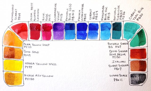 A Perfect Travel Watercolor Palette Watercolor Pallet