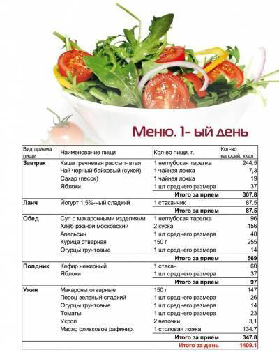 Датская диета 13 дней меню