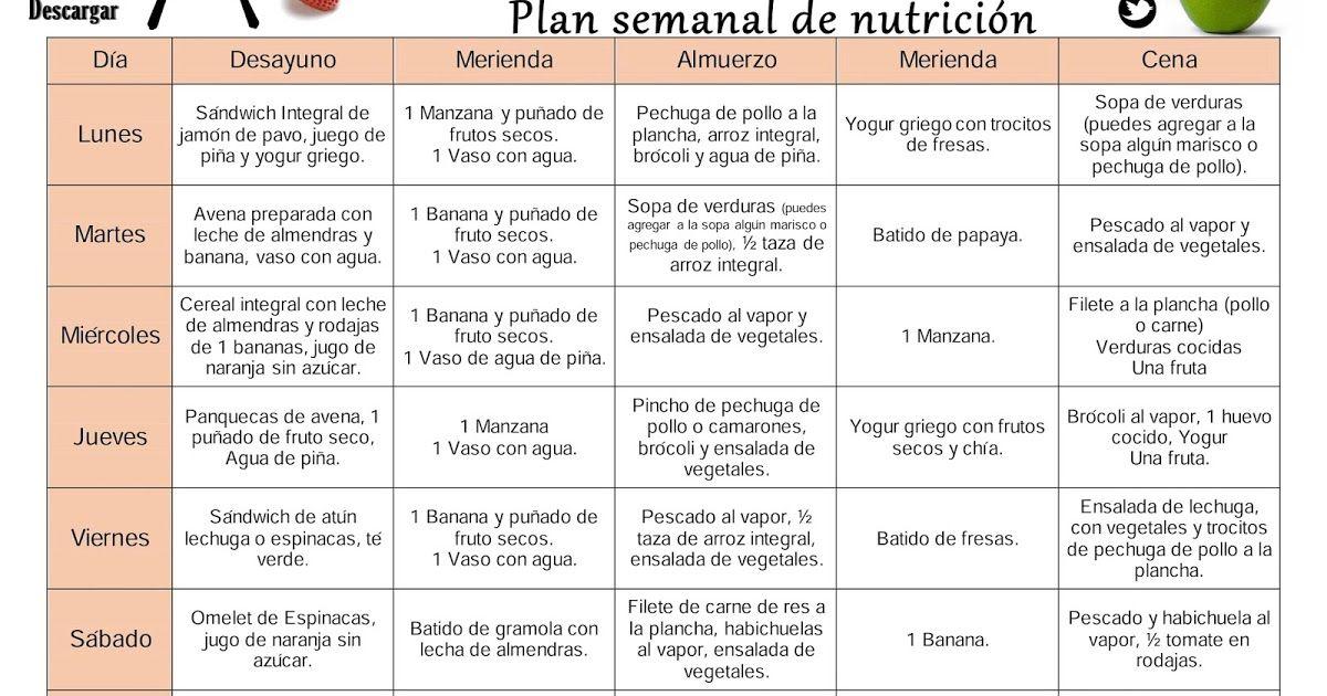 Como hacer un menu para bajar de peso