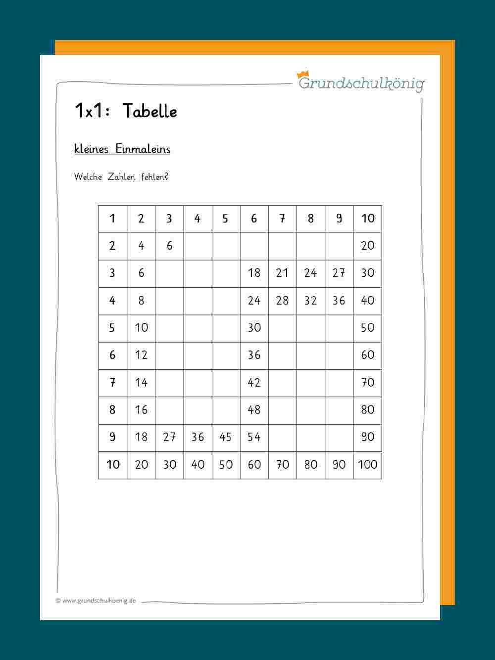 1x1-Tabelle in 2020 | Tabelle, Kleines einmaleins, Mathe
