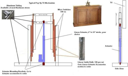 Diy Tv Lift