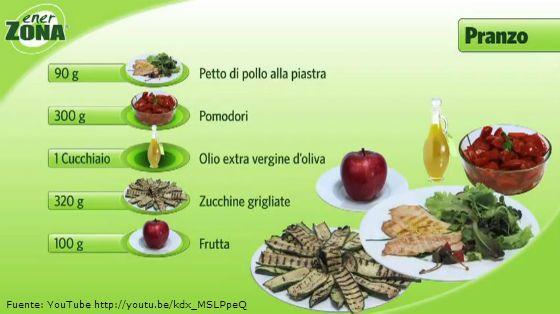 Menu para la dieta de la zona