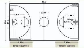 Resultado De Imagen Para El Campo De Basquet Y Sus Medidas Cancha De Voleibol Cancha De Baloncesto Canchas