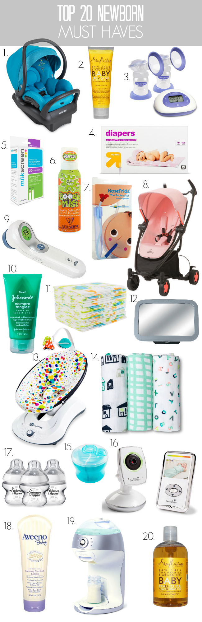 Top 20 Newborn Must Haves Baby Shopaholic Baby List Baby Must Haves Baby Items