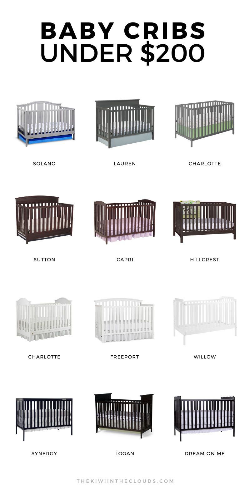 Account Suspended Baby Cribs Cheap Baby Cribs Best Baby Cribs