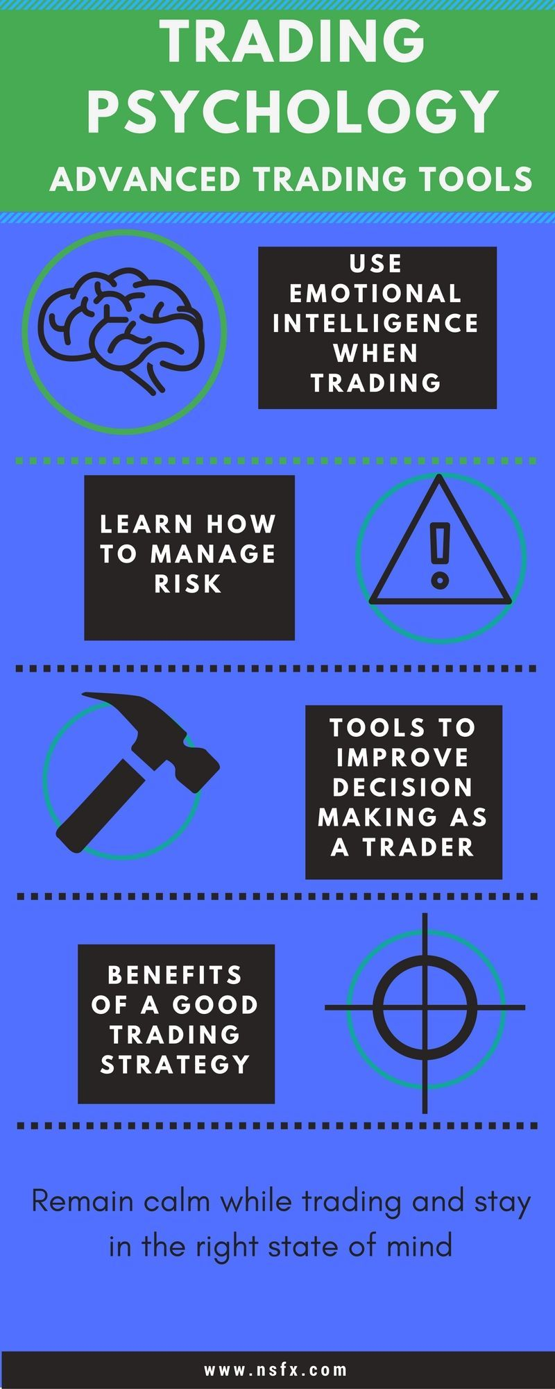 Trading Psychology With Nsfx Finance Market Traders Strategy