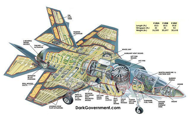 cutaway diagram f 35b thrust vector pinterest aircraft rh pinterest com