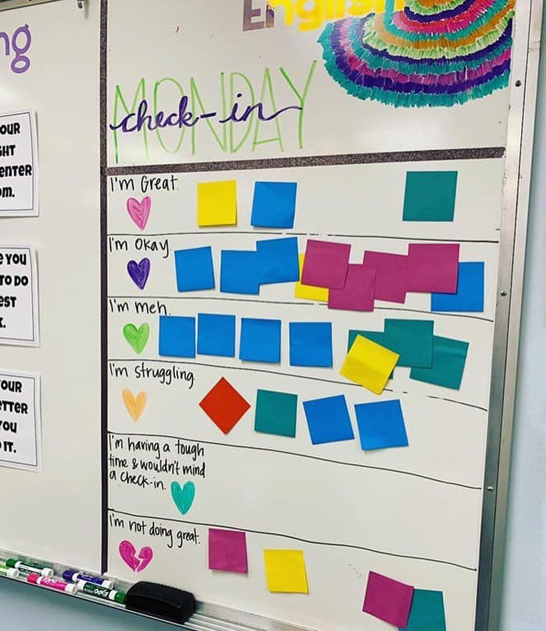Pin on elementary classroom management