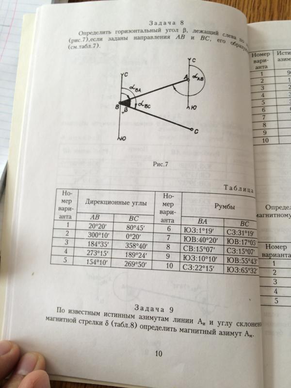 Готовые домашние задания по истории о.в.волобуев, в.а .клоков