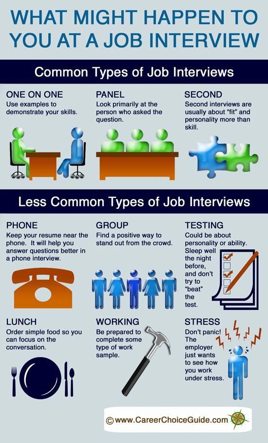 infographic  Job Interview Techniques What Might Happen to You at a