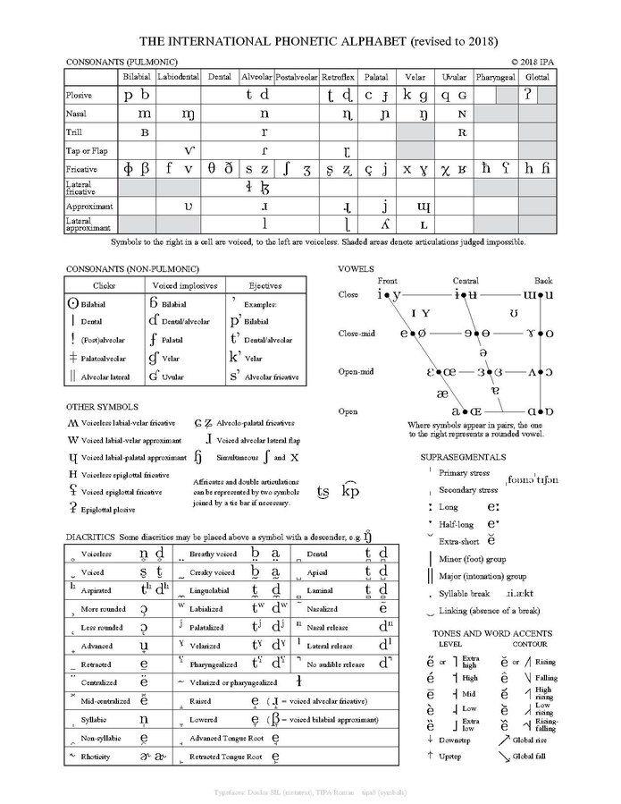 File Ipa Chart 2018 Pdf Phonetic Alphabet English Phonetic Alphabet Phonetic Chart