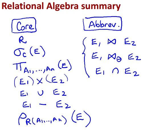 Algebra 2: Section 6.2- Apply Properties of Rational Exponents ...