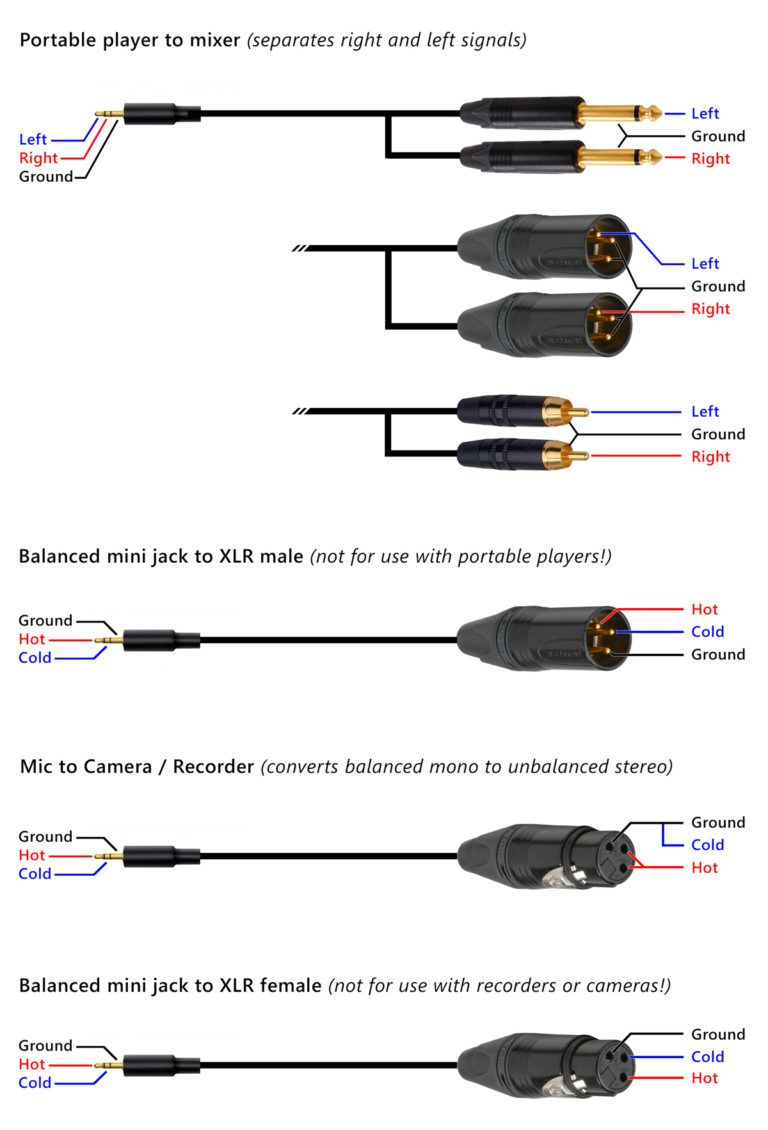 Micro Usb Wiring : micro, wiring, Microphone, Cable, Wiring, Diagram, Micro, Cable,