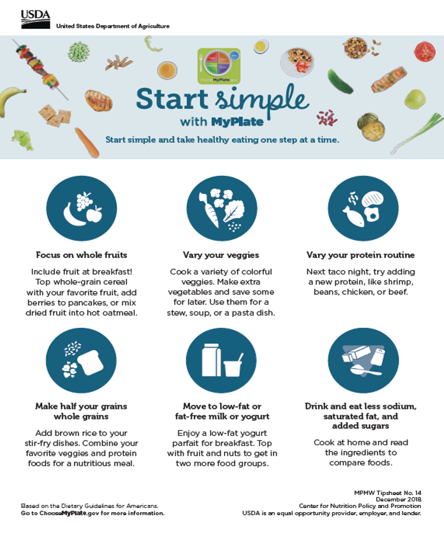 medium resolution of start simple with myplate choose myplate tips