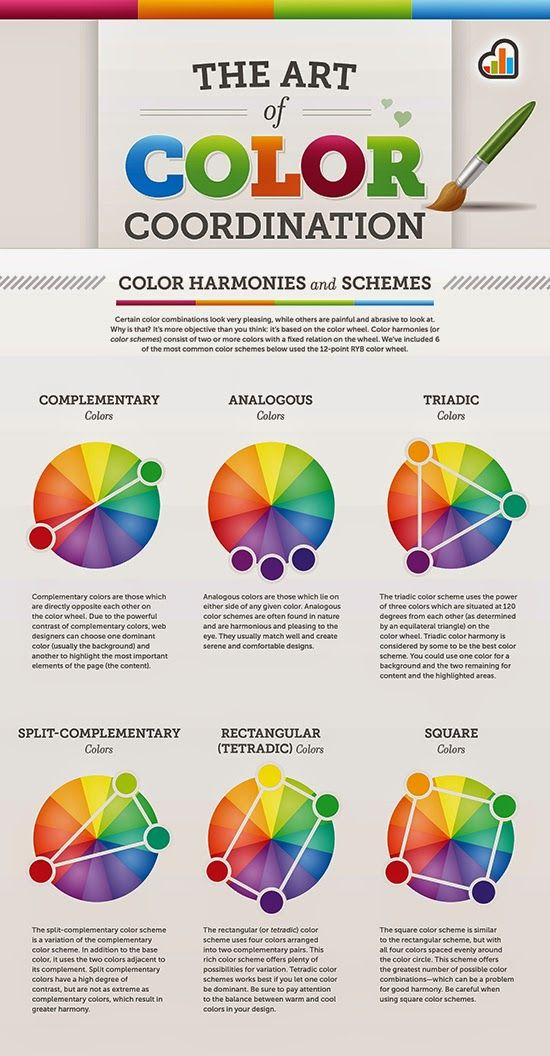 An Easy To Read Diagram Of Different Colour Combinations And