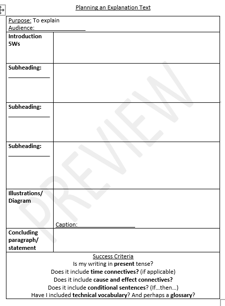 Explanation Text Planning Sheet Explanation Text Book Review Template Explanation