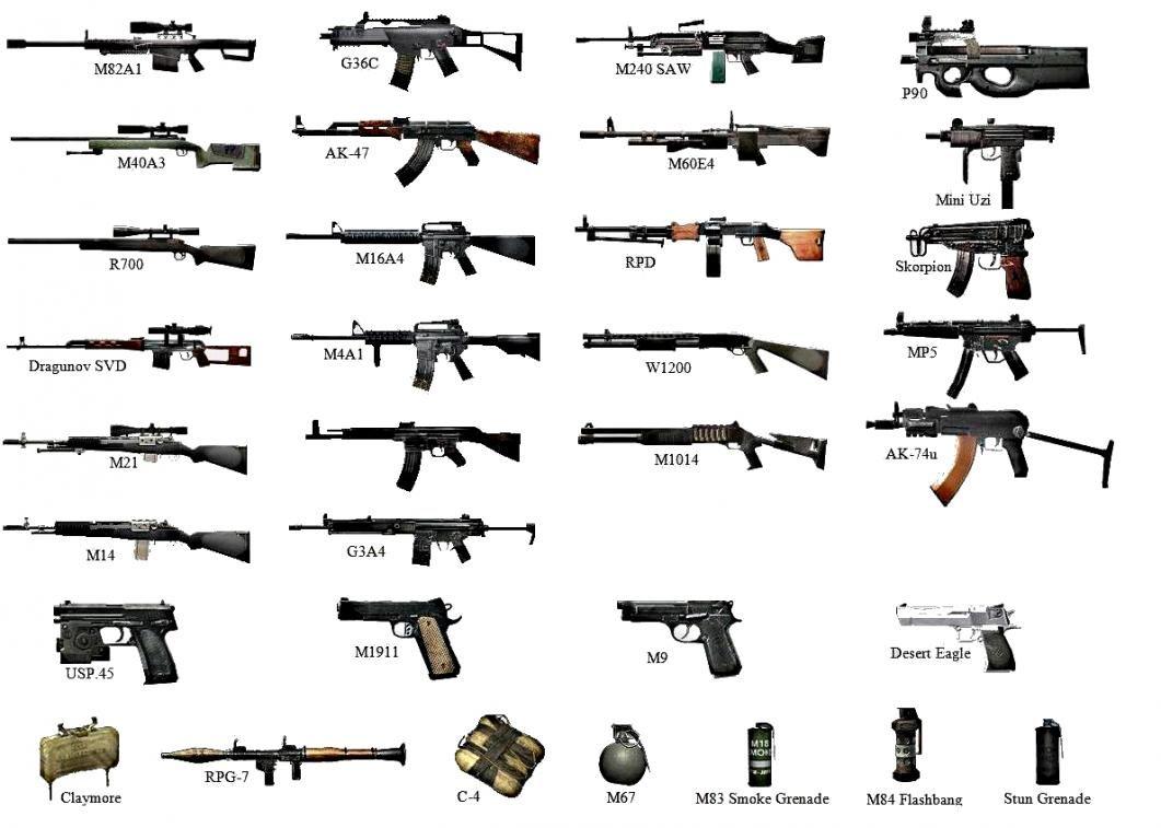 Cod Guns Guns Military Guns Guns Drawing