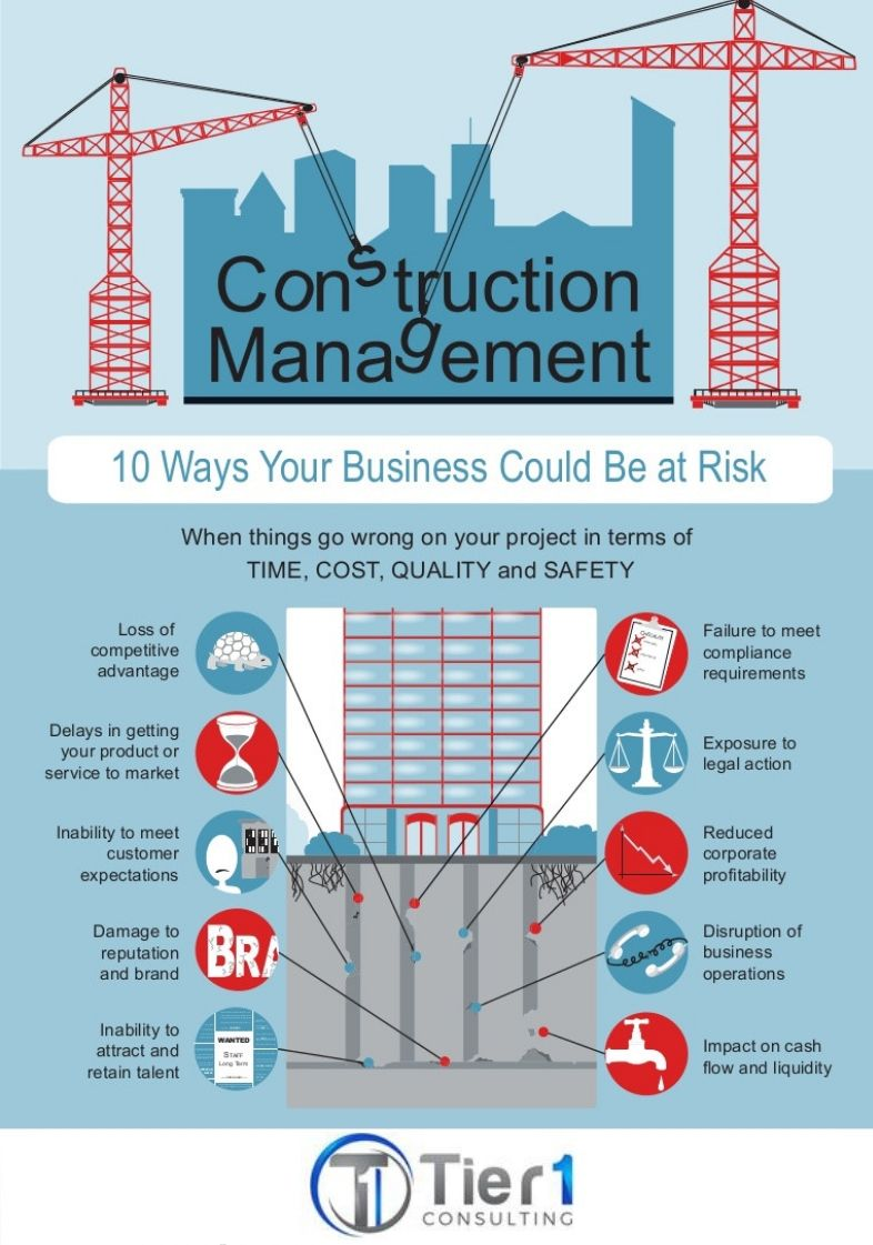 Construction consulting and project staffing solutions