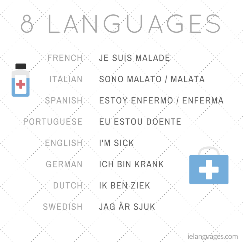Comparative Vocabulary Lists Learn Several Languages Together Language Vocabulary List Learning Languages