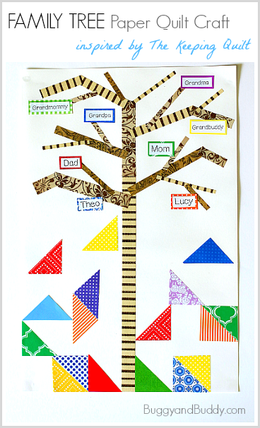 The Keeping Quilt Family Tree Craft For Kids Family Tree