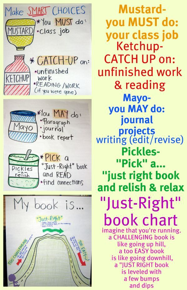 Free time chart - cute! Teaching Tips and Ideas Classroom