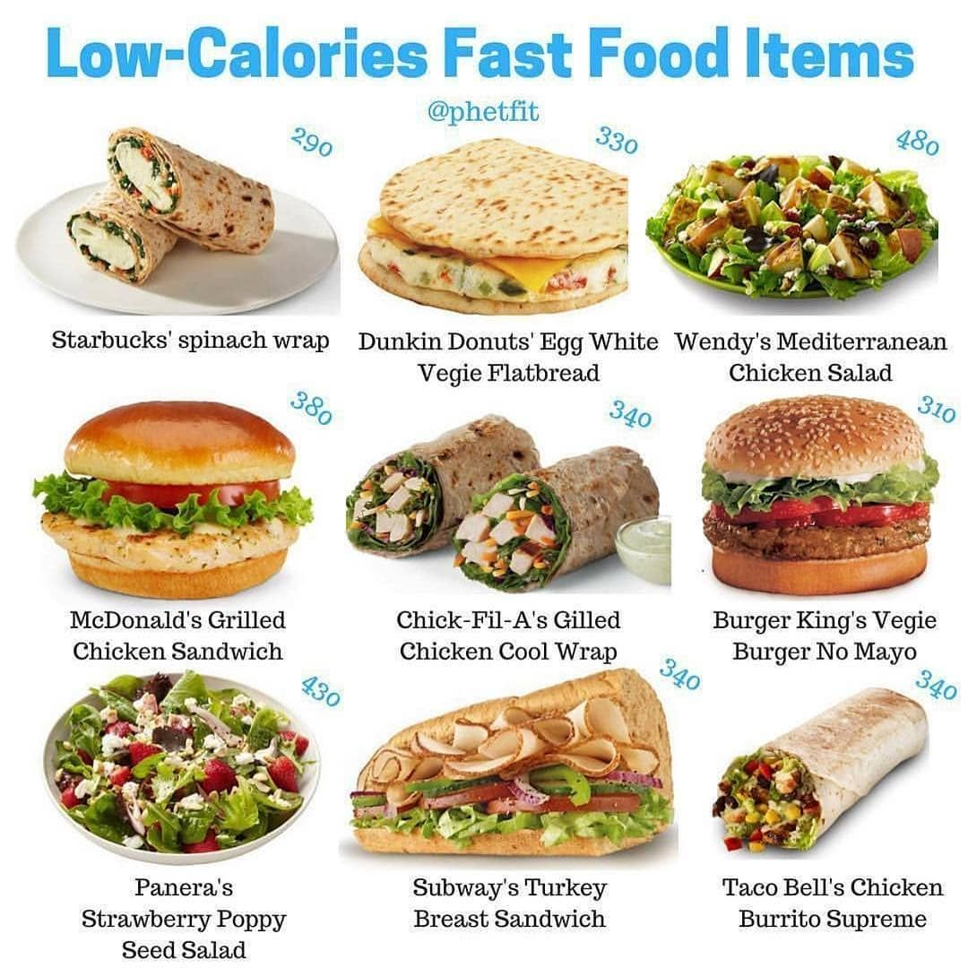 Pin On Healthier Options
