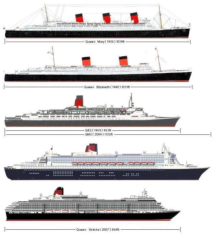 floating city cruise ship - Google Search