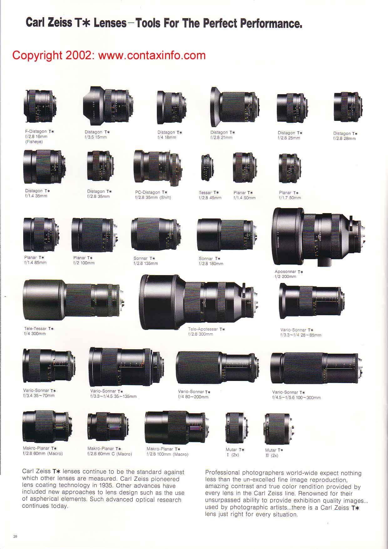 Zeiss Contax Lenses | LENSES | Lenses, Zeiss, Binoculars
