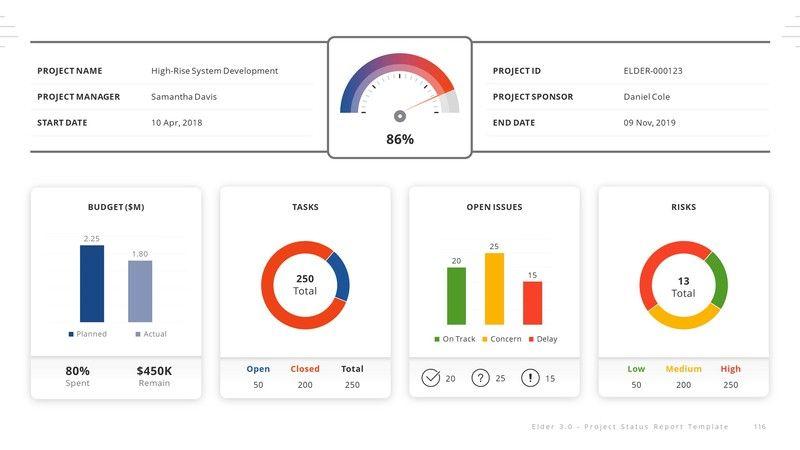 Elder 3 0 A Project Status Report Keynote Template Project